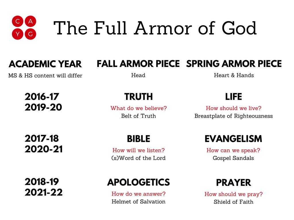 Full Armor 2016-2019